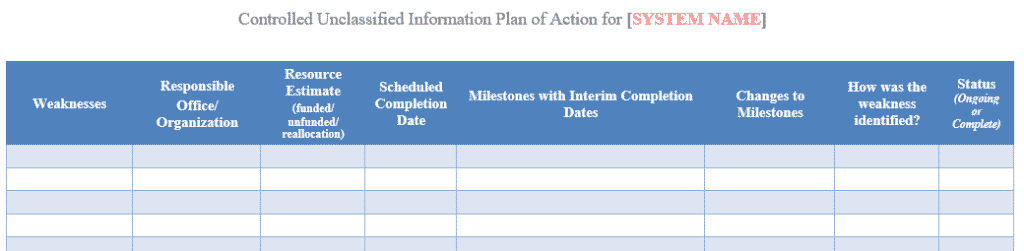 Controlled Unclassified Information Plan of Action
