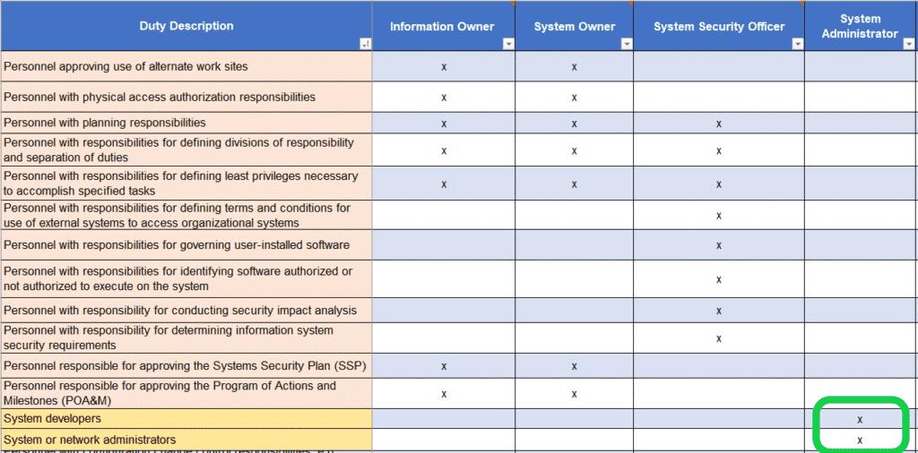 CMMC Separation of duties matrix duties separated